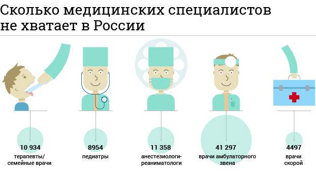 Рентген носа: особенности проведения процедуры
