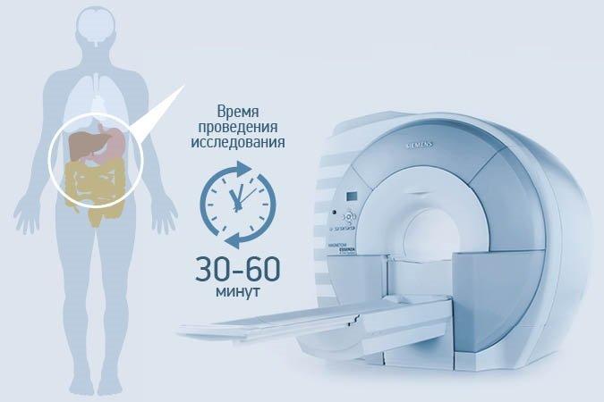 Магнитно-резонансная томография органов брюшной полости: показания